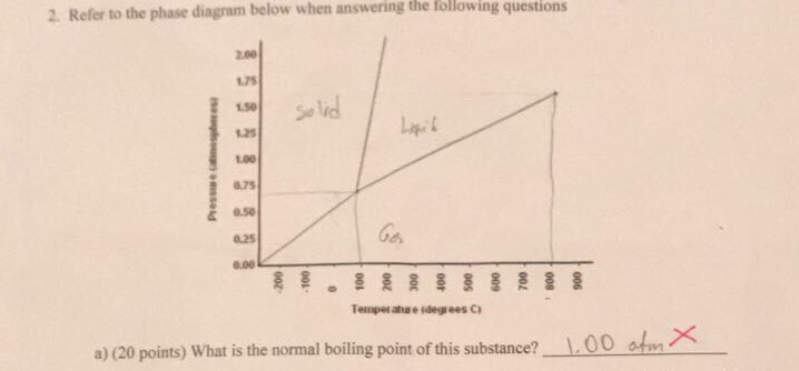 Refer To The Phase Diagram Below When Answering The Following